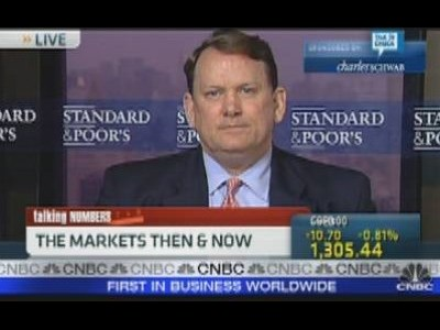 Talking Numbers: The Markets Then & Now