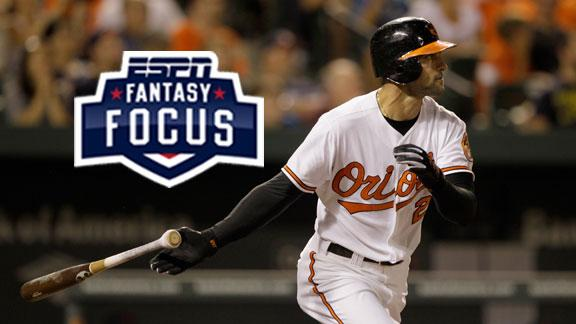Fantasy Focus: July 18